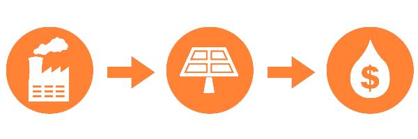 clean LA solar